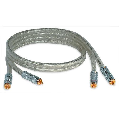 Daxx R99-25 кабель 2,5м